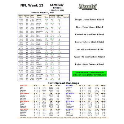 opening lines nfl nfl current standings